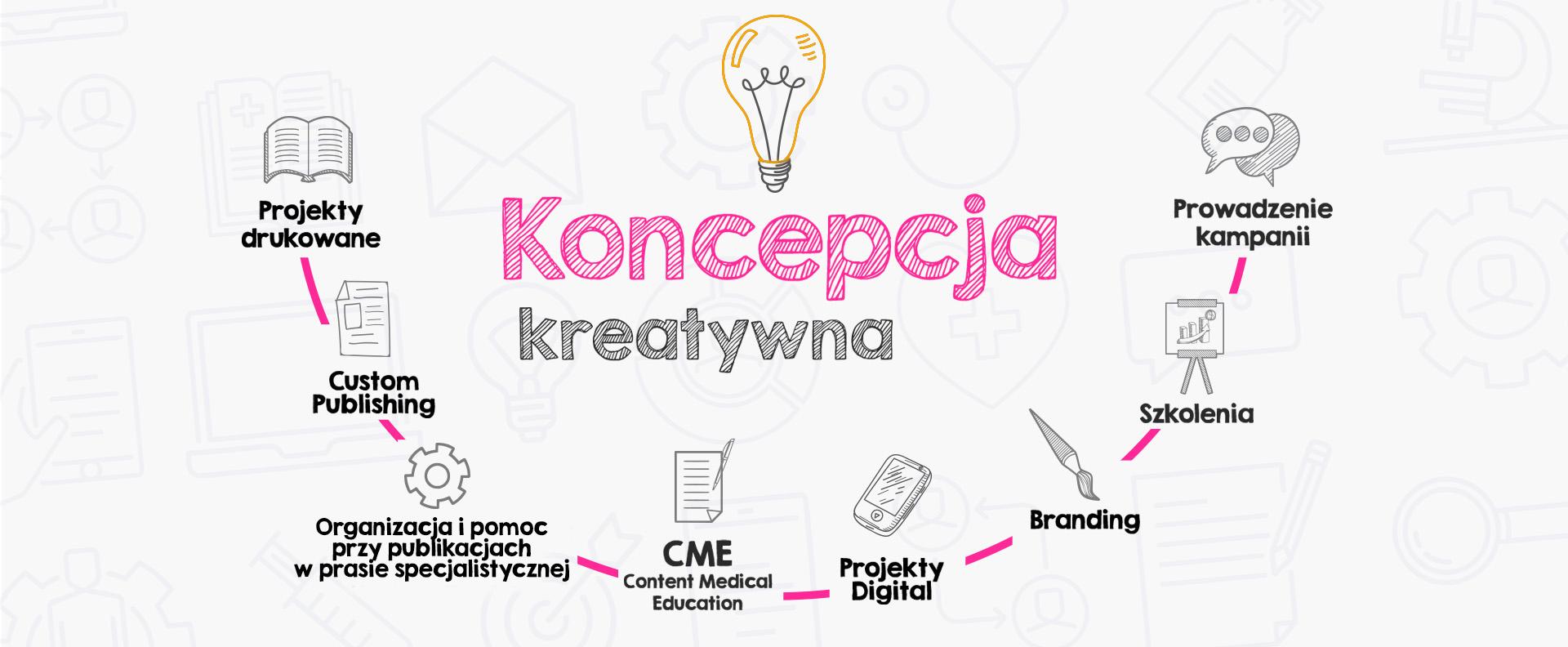 koncepcja_kreatywnaa2